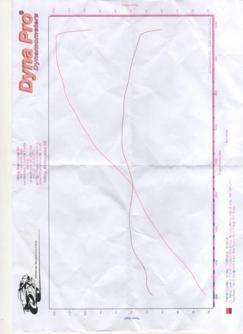 Dyno-print-Versy.jpg